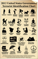 Terrorist ID Chart - Take 2 by gonzoville
