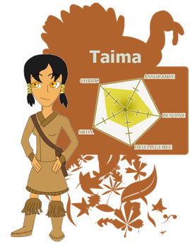 Taima's Reference by Creativefreak18