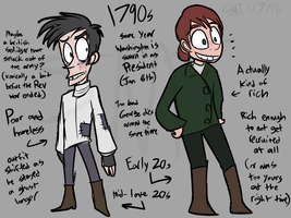 GG- George and Frank in 1790s by Catmaniac8x