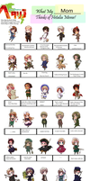 What my mom thinks of hetalia by PikaIsCool