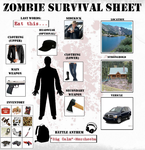 My Zombie Survival Guide by zombiejessi