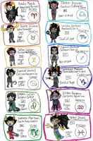 Homestuck Troll Guide by pinkfizzypops
