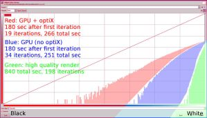 Testing optiX acceleration by demontroll