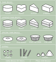 Cakes - Free Icon Bases by etNoir